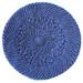 Pi Hat pattern