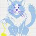 Kitty cat chart pattern