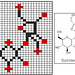 Molecule Charts - Isn't it sweet? pattern