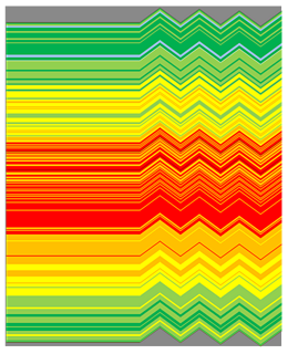 Example of a blanket using the daily highest temperatures for Copenhagen, Denmark, during 2017.