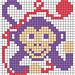 Fiber Monkeys Chart pattern