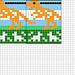 Dinosaur chart pattern