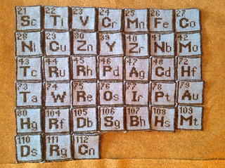 Picture 15:  The Transition Metals