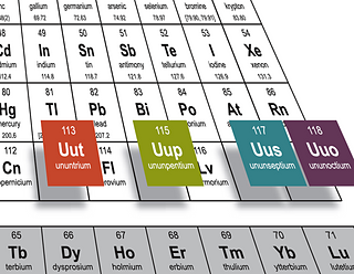Picture 25: The new element names are proposed by the IUPAC